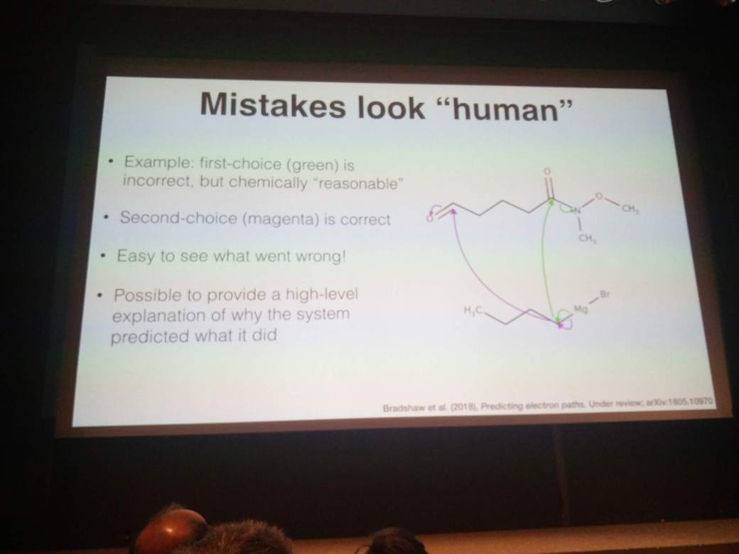 Example chemical reaction probabilistic model which made a human-like mistake for a particular problem