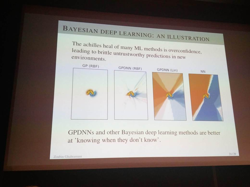 Quantifying uncertainty using Bayesian deep neural networks